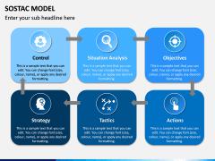SOSTAC Model PPT Slide 4