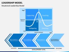 Leadership Model PPT Slide 10