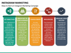 Instagram Marketing PPT Slide 16