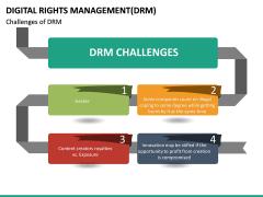 Digital Rights Management PPT Slide 19