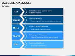 Value Discipline Model PPT Slide 1