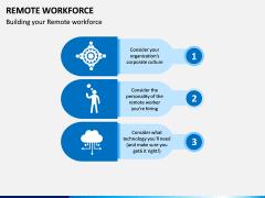 Remote Workforce PPT Slide 4