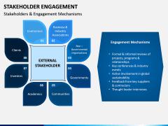 Stakeholder Engagement PPT Slide 15