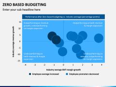 Zero Based Budgeting PPT Slide 13