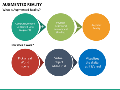 Augmented Reality PPT Slide 14