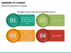 Barriers to Change PPT slide 11