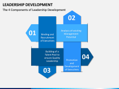 Leadership Development PPT Slide 4
