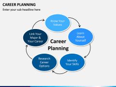 Career Planning PPT Slide 3