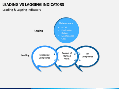 Leading Vs Lagging Indicators PPT Slide 11