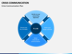 Crisis Communication PPT Slide 5