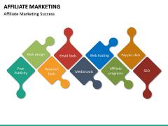 Affiliate Marketing PPT Slide 32