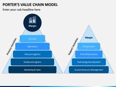 Porters value chain model PPT slide 6