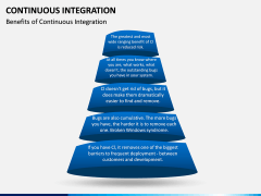 Continuous Integration PPT Slide 15