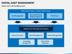 Digital Asset Management PPT Slide 5