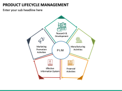 Product Life-cycle Management PPT Slide 18