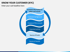 Know Your Customer (KYC) PPT Slide 10