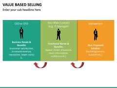 Value Based Selling PPT Slide 13