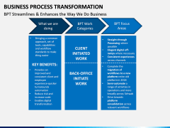 Business Process Transformation PPT Slide 14