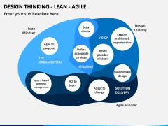 Design Thinking - Lean - Agile PPT Slide 2
