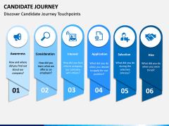 Candidate Journey PPT Slide 4