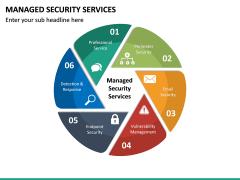 Managed Security Services PPT Slide 16