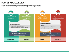 People Management PPT slide 23