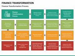 Finance Transformation PPT Slide 24