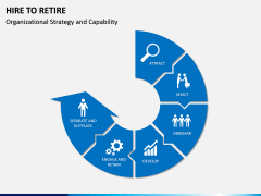 Hire to Retire PPT slide 3