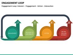 Engagement Loop PPT Slide 11