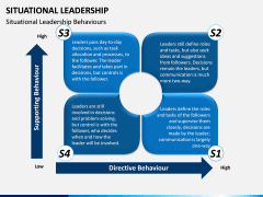 Situational Leadership PPT Slide 3