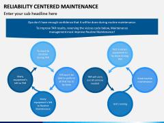 Reliability Centered Maintenance PPT Slide 12
