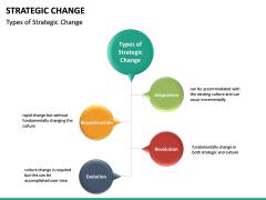Strategic Change PPT slide 14