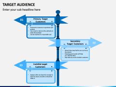 Target Audience PPT Slide 15