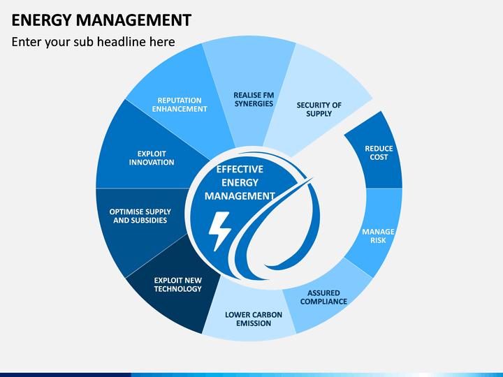 energy-management_Energy Management PowerPoint Template | SketchBubble