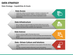 Data Strategy PPT Slide 25