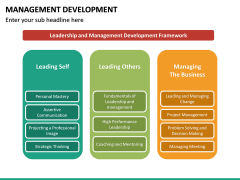 Management Development PPT slide 29