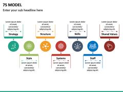 7S model PPT slide 20