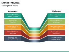 Smart Farming PPT Slide 26