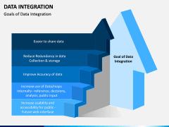 Data Integration PPT slide 5