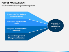 People Management PPT slide 2