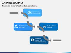 Learning Journey PPT Slide 11