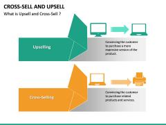 Cross Selling Up Selling PPT Slide 22