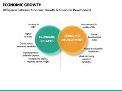Economic Growth PPT Slide 30