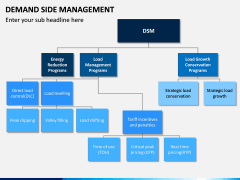 Demand Side Management PPT Slide 14