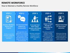 Remote Workforce PPT Slide 7