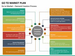 Go To Market Plan (GTM Plan) PPT Slide 50