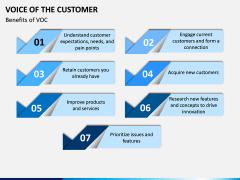 Voice of the Customer PPT Slide 16