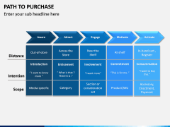 Path to Purchase PPT Slide 12