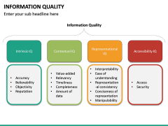 Information Quality PPT Slide 15