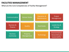 Facilities Management PPT slide 30